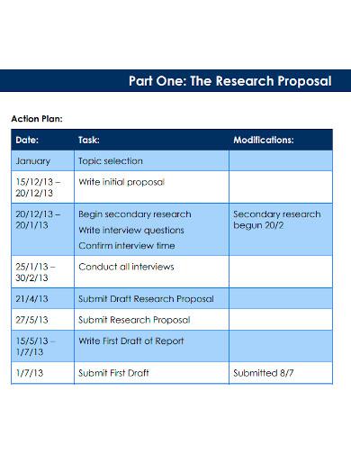 research proposal action plan sample