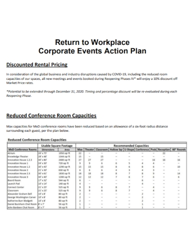 return to workplace corporate events action plan