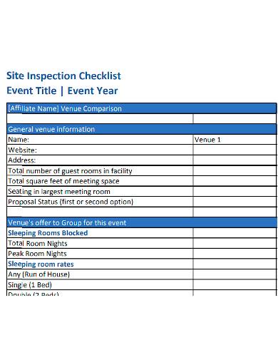strategic site inspection checklist