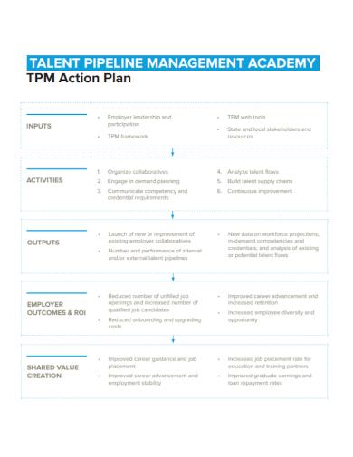 talent pipeline management action plan
