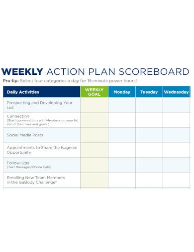 weekly action plan scoreboard