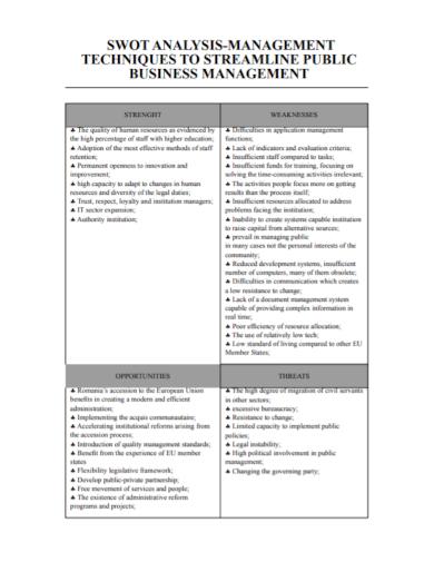 business management technique swot analysis