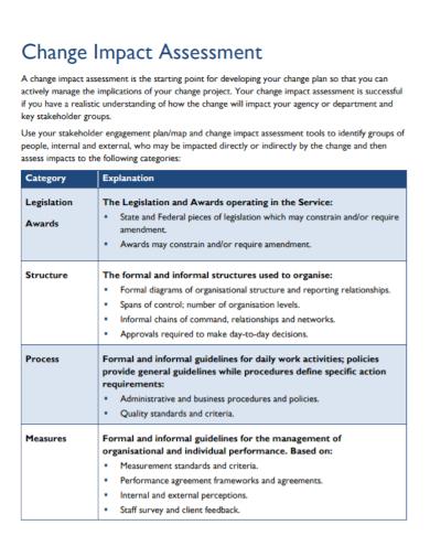change impact assessment