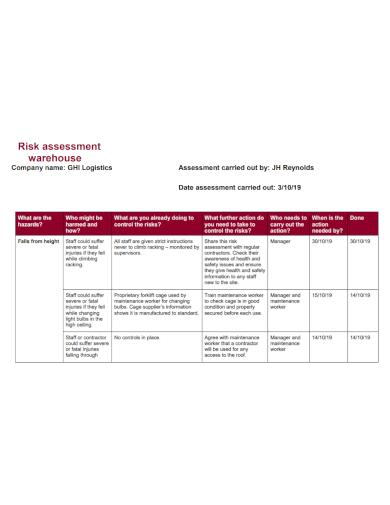 company warehouse risk assessment