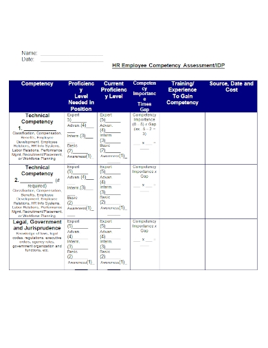 hr employee competency assessment