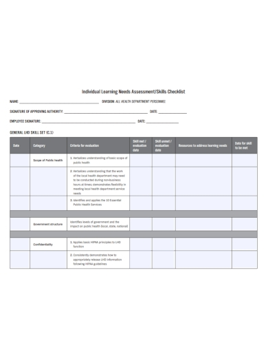 individual needs assessment skills checklist