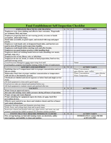 kitchen equipment inspection checklist