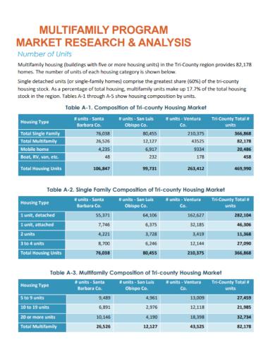 market program research analysis