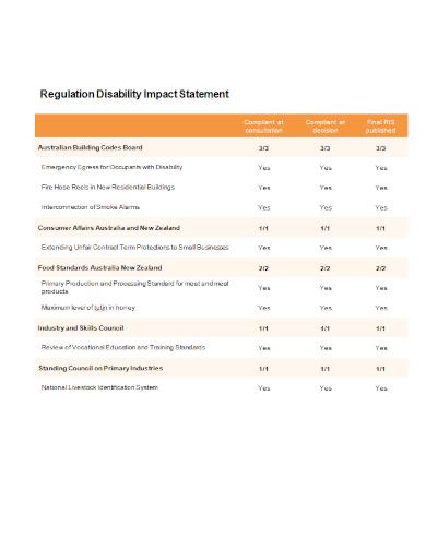 regulation disability impact statement