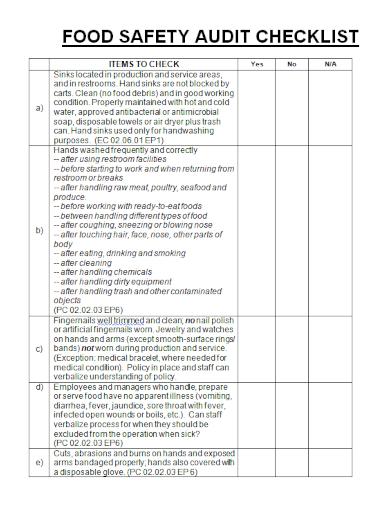 sample food safety audit checklist