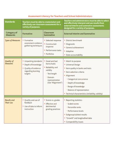 school teacher literacy assessment
