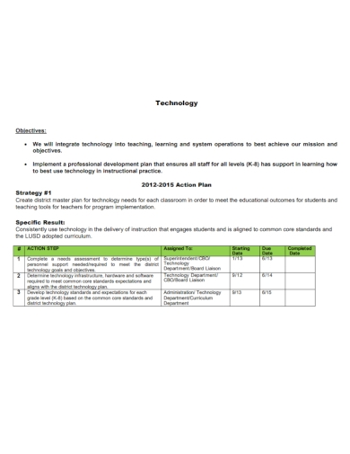 technology strategy action plan