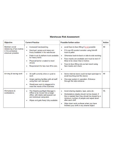 warehouse action risk assessment