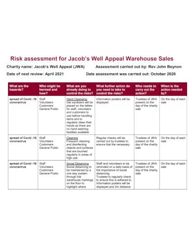 warehouse sales risk assessment