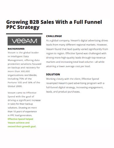 b2b sales ppc strategy