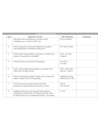 commercial electrical inspection checklist