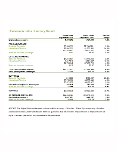 concession sales summary report
