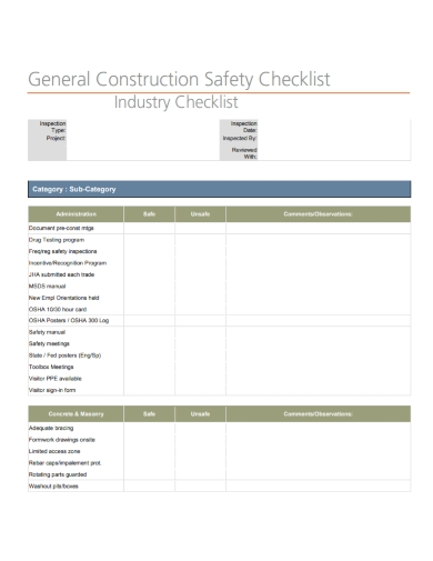 construction industry safety inspection checklist