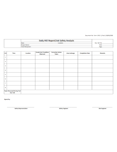 daily job safety analysis report
