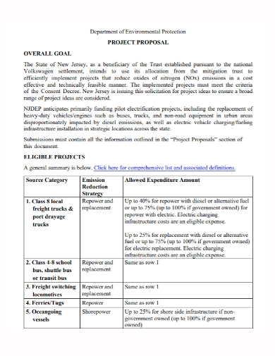 environmental protection project proposal