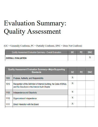 evaluation quality assessment format