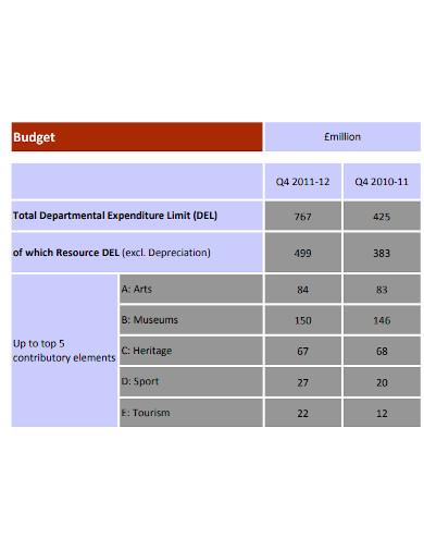 printable quarterly business plan data