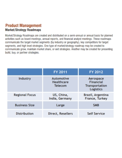 product management market strategy