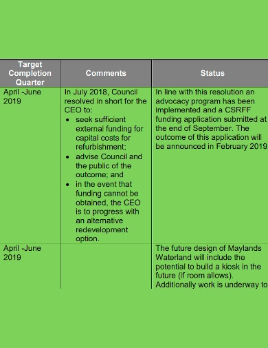 quarterly business plan status report