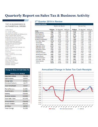 quarterly sales business activity report