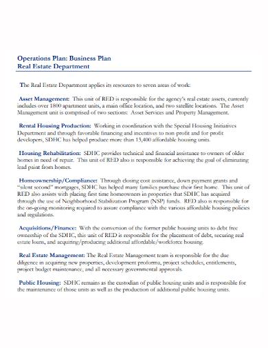 real estate rental housing business plan