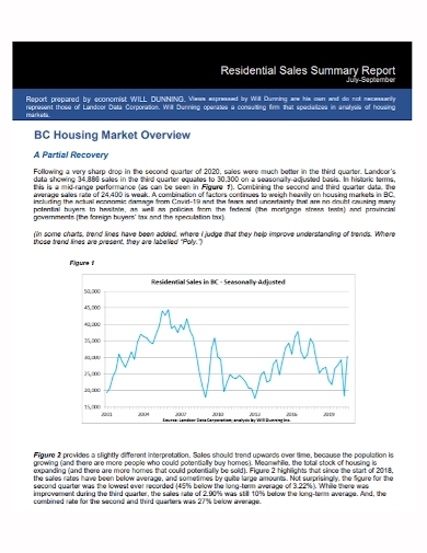 residential sales summary report