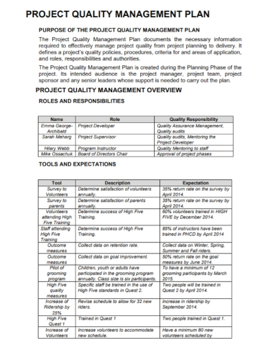 sample project quality management plan