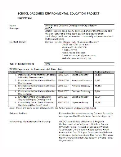 school environmental project proposal