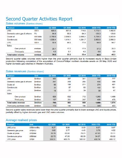 second quarterly sales activity report