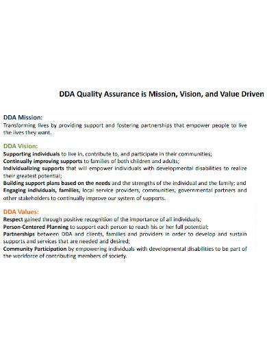 standard quality assurance report
