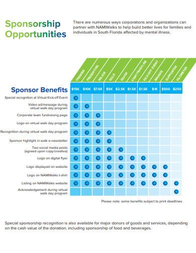 construction project sponsorship proposal