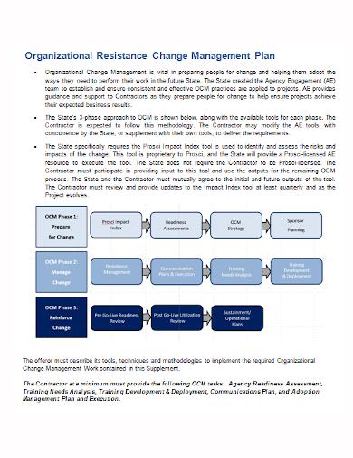 organizational resistance change management plan