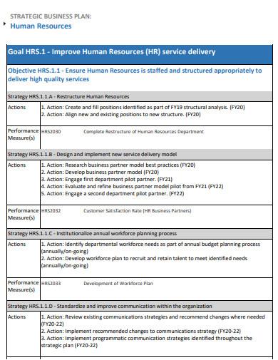 hr business strategic budget plan